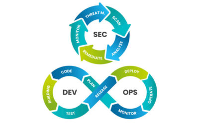 """What is the """"Sec"""" in DevSecOps?"""